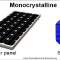 Solar Panels annd Difference Between Monocrystalline and Polycrystalline